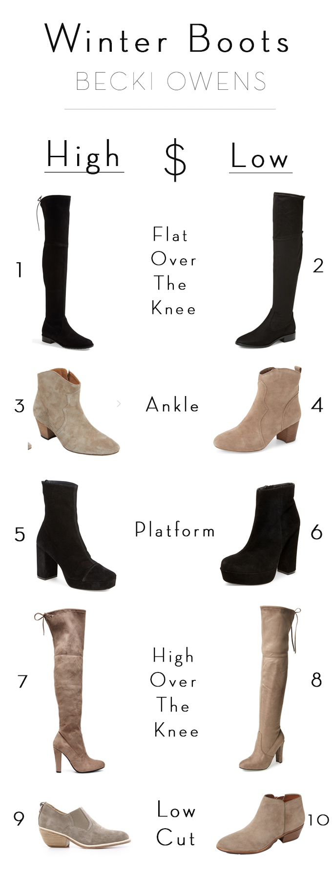 Splurge and Save: Winter Boots