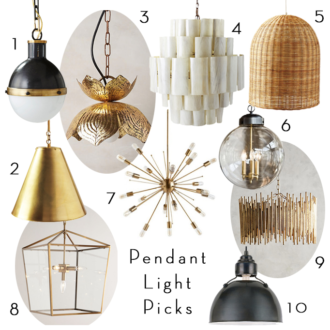 Pendant Light Roundup