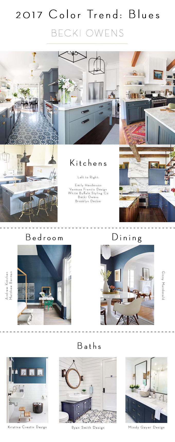 2017 color trend: Blues